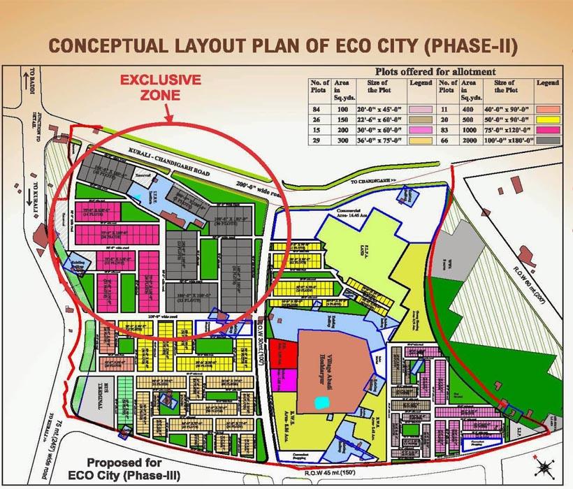 Ecocity-2-mullanpur-new chandigarh
