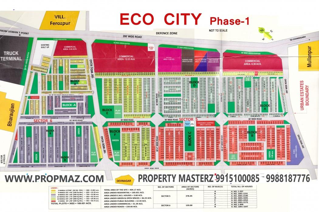 Ecocity plots in mullanpur map