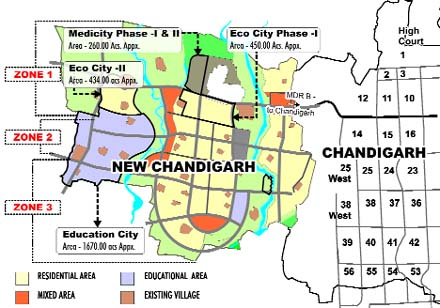 new chandigarh mullAanpur layout